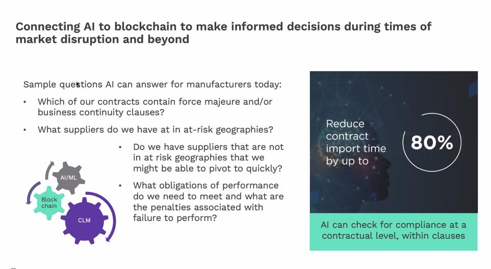 Icertis Blockchain